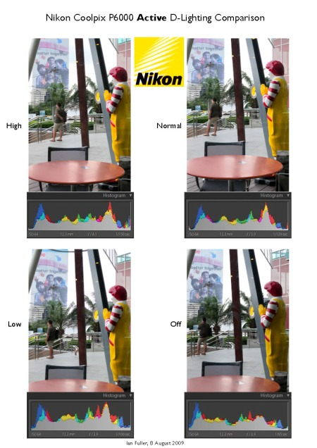 Nikon Coolpix P6000 Active D-Lighting Comparison