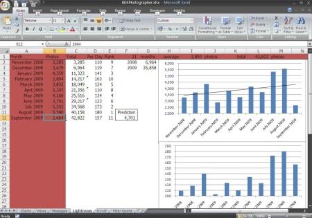 Excel Lightroom Statistics